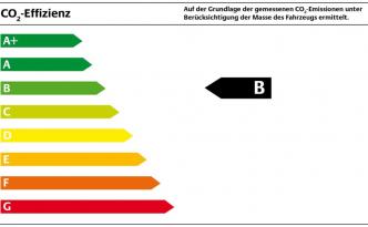 PKW-Labe