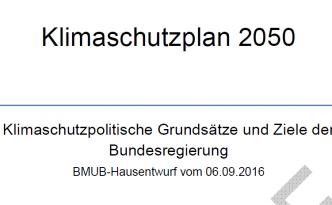 klimaschutplan-2050